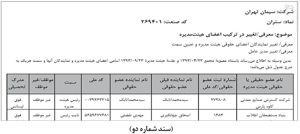 پاداش 865 میلیون تومانی جهانگیری و هیئت مدیره سیمان تهران + اسناد
