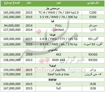 جدول/ قیمت انواع خودرو لوکس در مناطق آزاد
