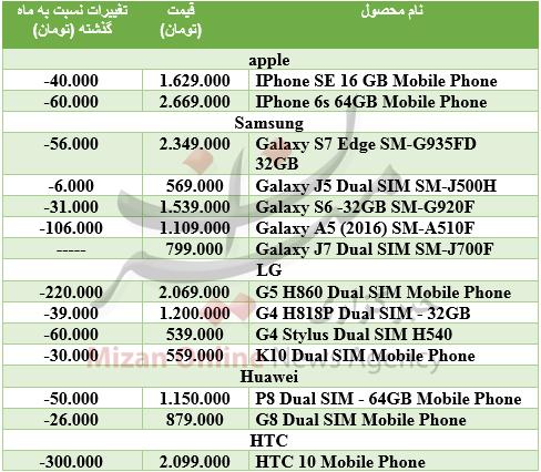 کاهش قیمت تلفن همراه ادامه دارد +جدول
