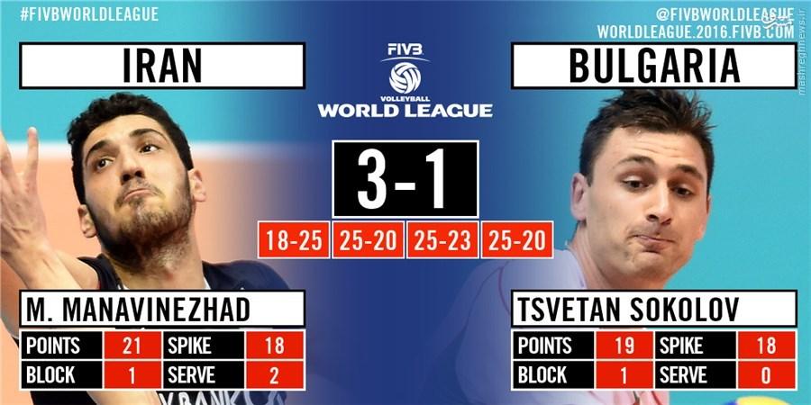 عکس/ بهترین های دیدار والیبال ایران و بلغارستان