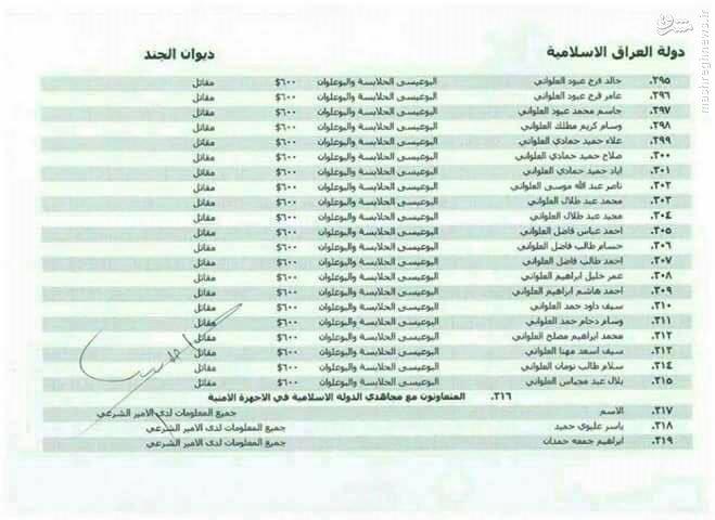 اکثر اعضای داعش بومی فلوجه هستند+سند