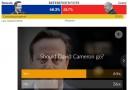 انگلیسیها به خروج از اتحادیه اروپا رأی دادند/ کامرون کنارهگیری میکند/ ارزش پوند به پائینترین حد خود رسید