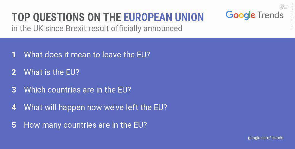 بریتانیاییها ساعتی پس از رای به خروج از اتحادیه اروپا  از گوگل پرسیدند: اتحادیه اروپا چیست؟!