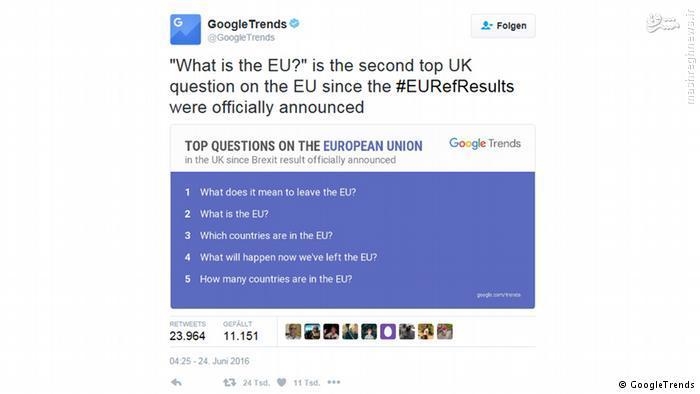 بریتانیاییها تازه فهمیدهاند اروپا یعنی چه؟!