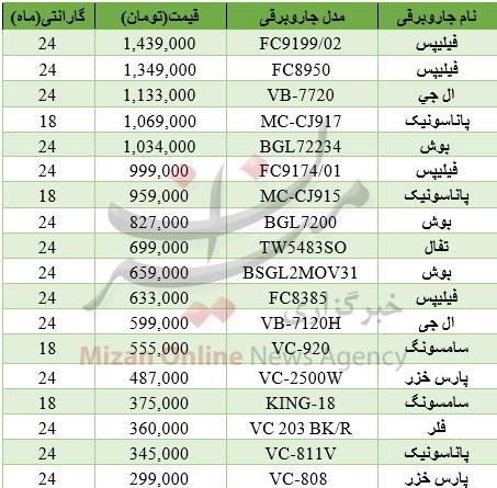 جدول/ قیمت انواع جاروبرقی در بازار