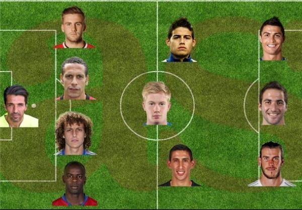 گرانترین تیم فوتبال جهان+عکس