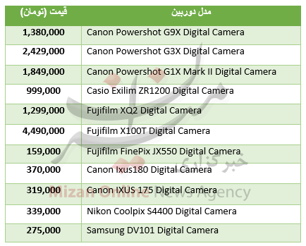 جدول/ قیمت دوربین عکاسی خانگی