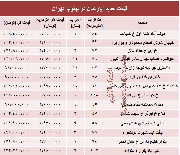 قیمت جدید آپارتمان در جنوب تهران +جدول