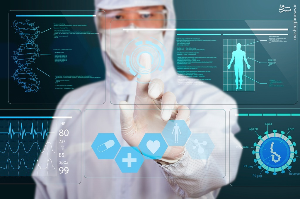 جاسوسی پزشکی آمریکا با استفاده از سازمان های مرم نهاد بین المللی