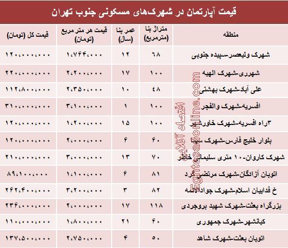 قیمت آپارتمان در شهرکهای جنوب تهران +جدول