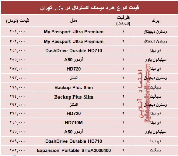 جدول/ قیمت انواع هارد دیسک اکسترنال