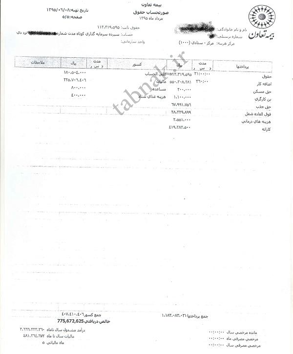 پرداخت حقوقهای نجومی در «بیمه تعاون» +اسناد