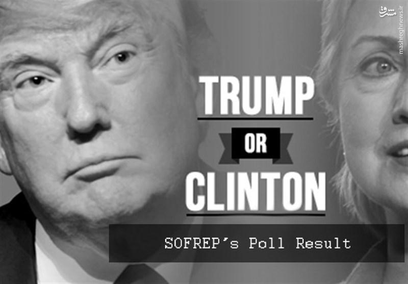 هفت الگوی پیشبینی برای شناخت نامزد پیروز انتخابات آمریکا