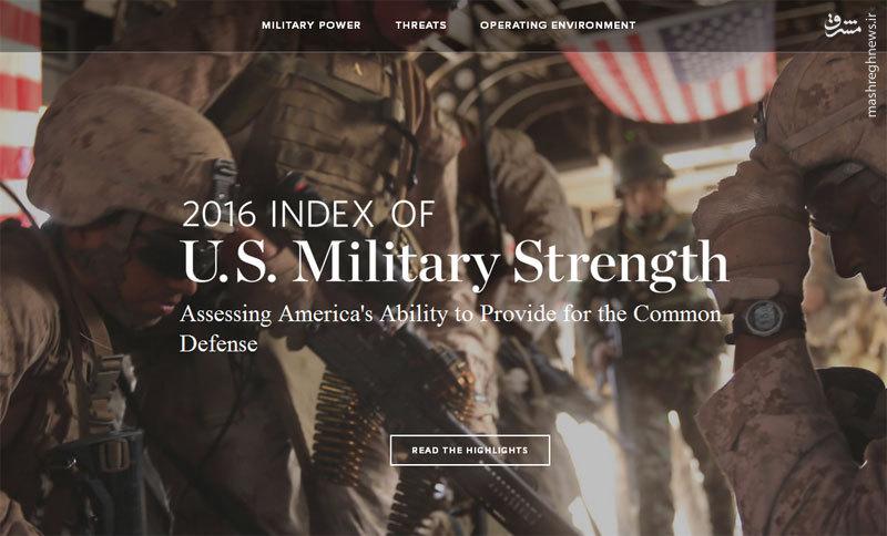 شاخص قدرت نظامی آمریکا