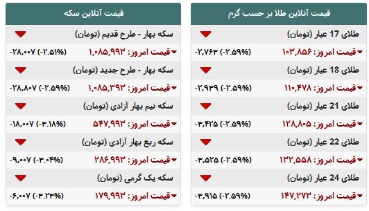 جدول/ قیمت روز طلا و سکه