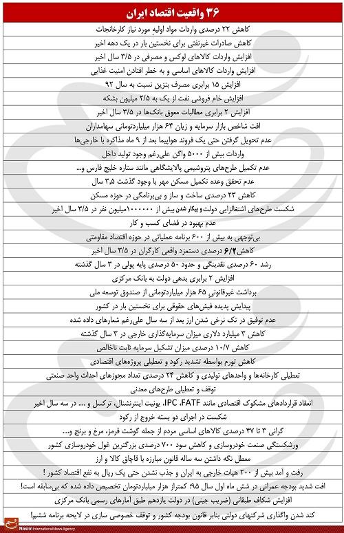 ۳۶ واقعیت اقتصاد ایران در ۱۱۰۰ روزی که از دولت یازدهم گذشت+ جدول