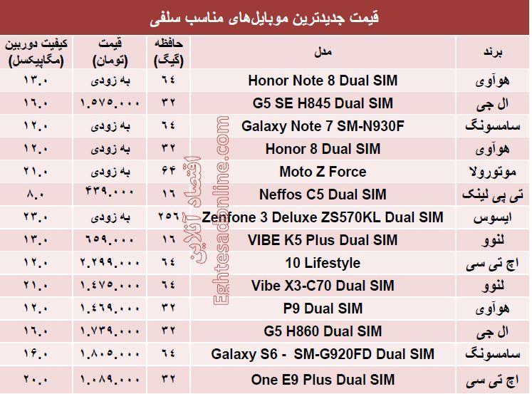 جدول/ قیمت جدیدترین موبایلهای مناسب سلفی