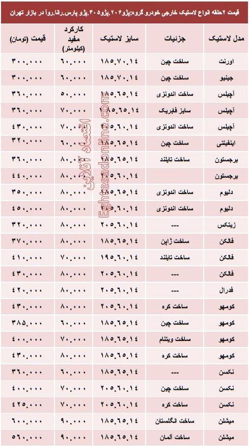 جدول/ قیمت انواع لاستیک خودرو پژو