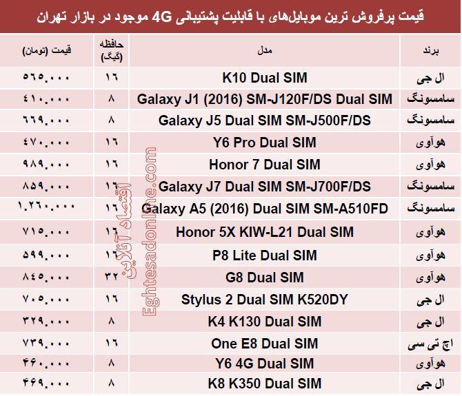 جدول/ قیمت پرفروش ترین موبایلهای 4G