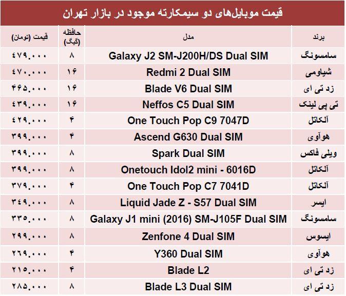 جدول/ ارزانترین موبایلهای بازار