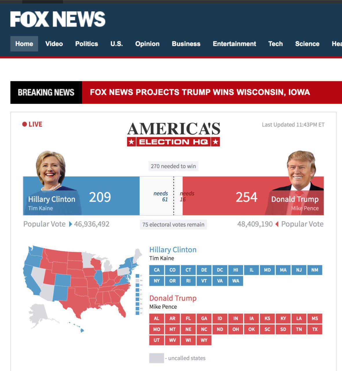 آراء الکترال ترامپ به 254 رسید؛ کلینتون 209 رای/ کمتر از 20 رای دیگر تا ورود میلیاردر نیویورکی به کاخ سفید +عکس، فیلم و آمار