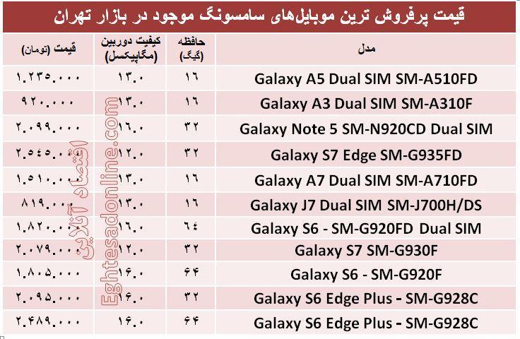 جدول/ قیمت پرفروش ترین موبایلهای سامسونگ