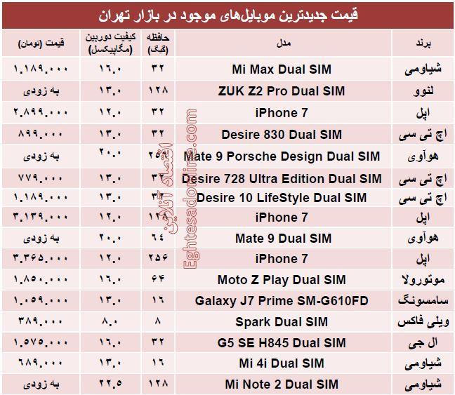 جدول/ قیمت جدیدترین موبایلهای بازار