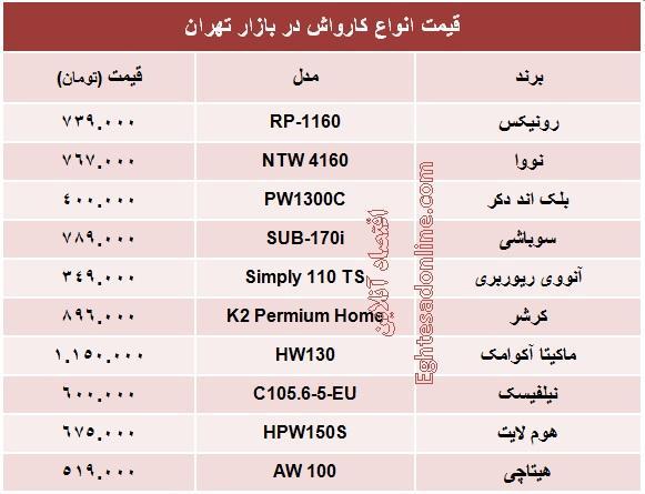 جدول/ قیمت انواع کارواش