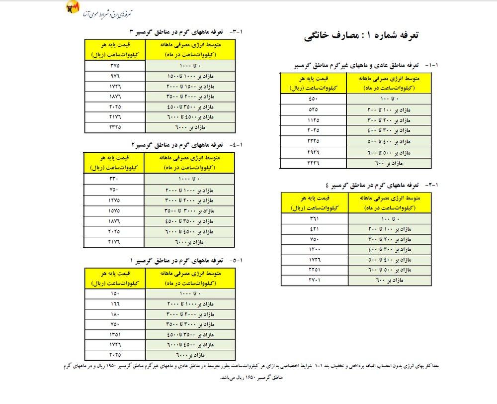 برق گران شد+ جدول تعرفه