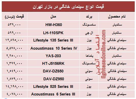 جدول/ قیمت انواع سینما خانگی در بازار
