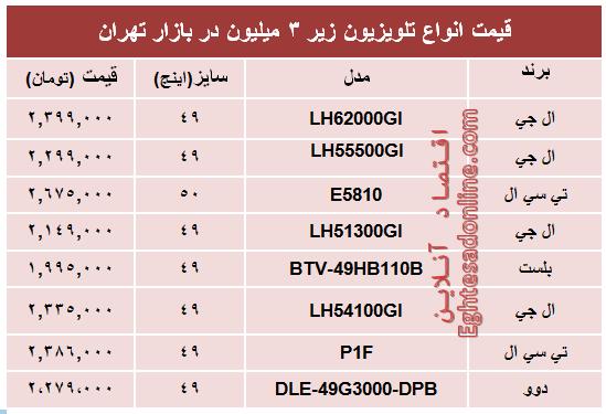 جدیدترین تلویزیونهای ارزانقیمت بازار +جدول