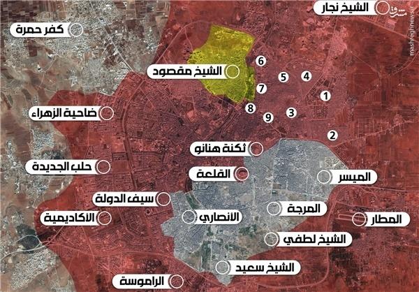چه مناطقی در حلب آزاد شده است؟ +نقشه
