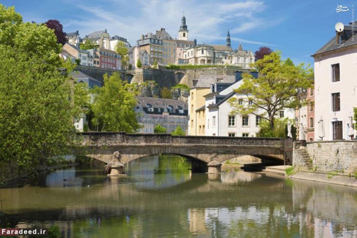 رتبه دوم ثروتمندترین: لوکزامبورگ درآمد سرانه: 94000 دلار لوکزامبورگ دومین کشور کوچک اتحادیه اروپا است که در میان کشورهایی که دارای دموکراسی هستند از رفاه بیشتری برخوردار است. این کشور با صنایع متنوع اش٬ تا حد زیادی وابسته به بانک، فولاد و بخش های صنعتی است. با جمعیت کمی بیش از 500000 نفر٬ لوکزامبورگ جزو هشتمین کشور کم جمعیت اروپا به شمار میرود