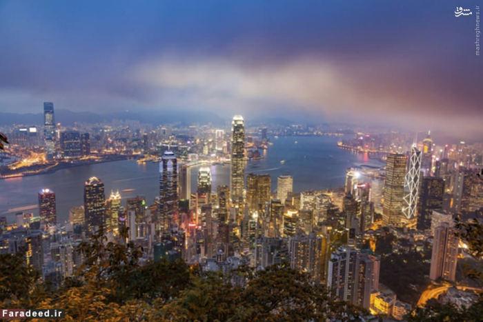 رتبه هشتم ثروتمندترین: هنگ کنگ درآمد سرانه: 57676 دلار هنگ کنگ یک یک منطقه مستقل در ساحل جنوب چین است که بیشتر به خاطر آسمان خراشهای عظیماش مشهور است. دو درآمد عمده آن از کشتیرانی و خدمات مالی است