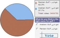 وقتي تب رأي به خليج فارس داغمان ميکند