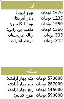 نرخ ارز حواله ای امروز