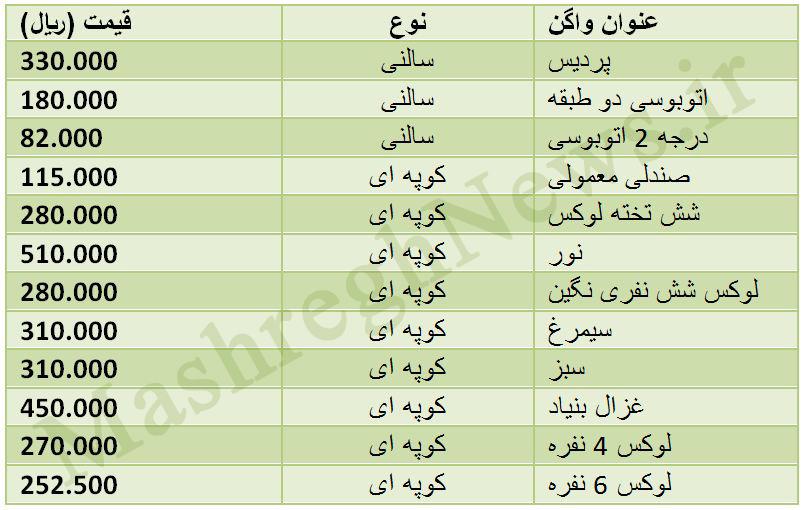 قیمت بلیط اتوبوس کاشان مشهد