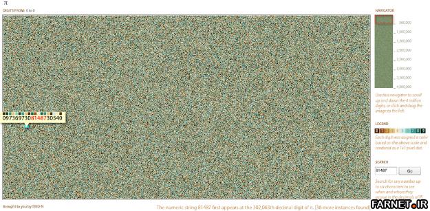 159128 823 عدد پی با ۴ میلیون رقم اعشار آن در یک تصویر!