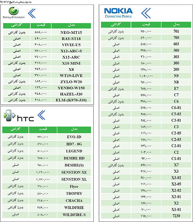 سایت قیمت گوشی موبایل در ایران