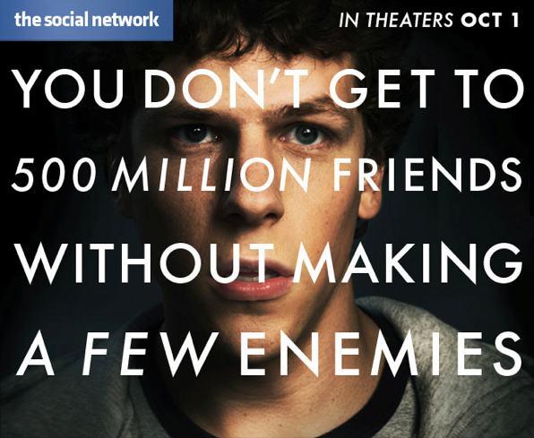 Сколько зарабатывают социальные сети