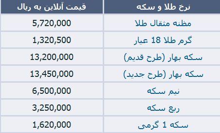 قیمت طلا ارز