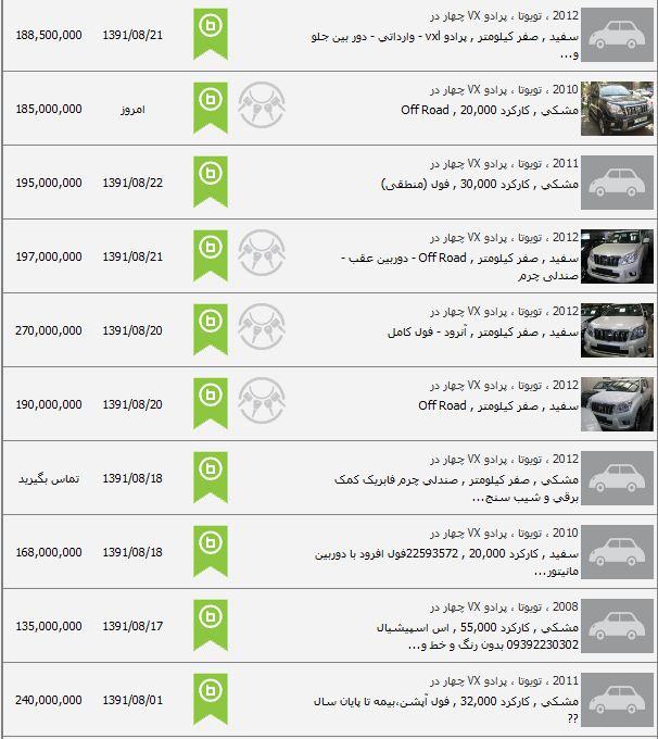 قیمت ماشین پرادو