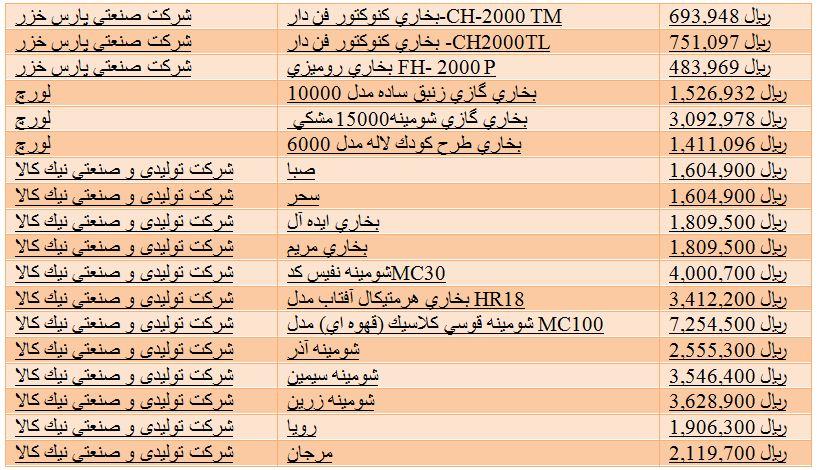 قیمت غذای فارسی