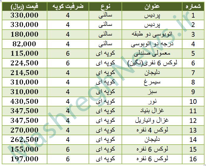 قیمت بلیط اتوبوس لاهیجان به شیراز