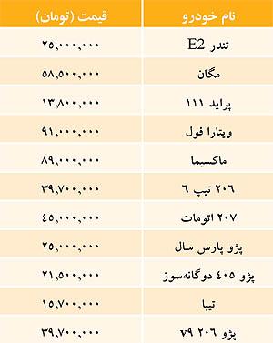 جدول: قیمت خودروها در بازار