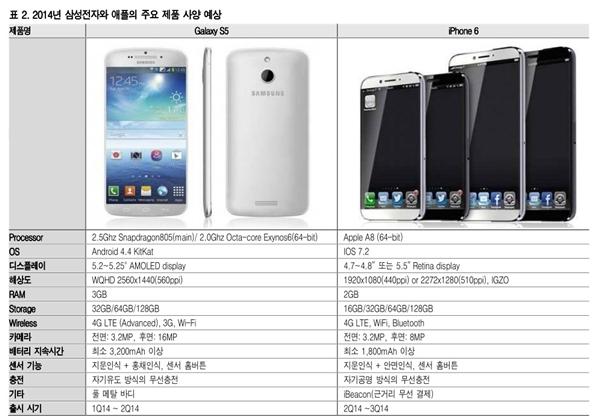 جزئیات دقیق Galaxy S5 و آیفون 6 +عکس