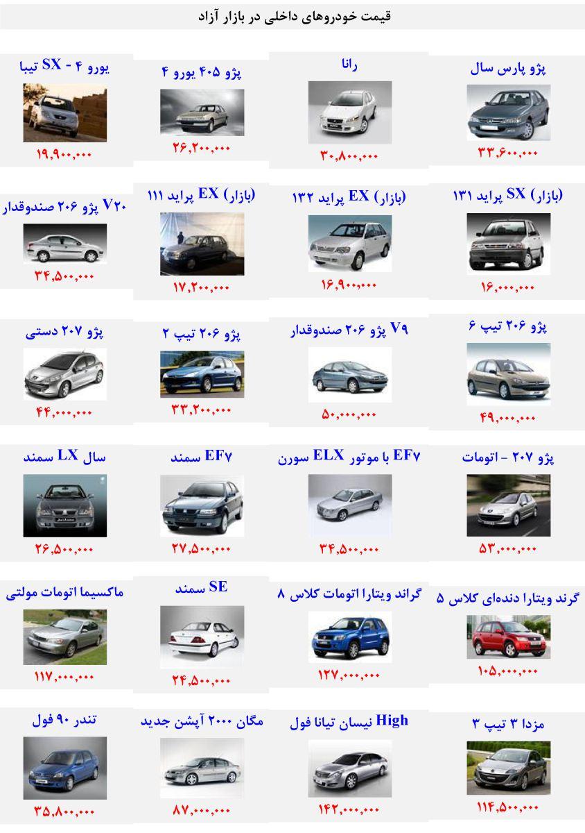 قیمت ماشین قیمت روز