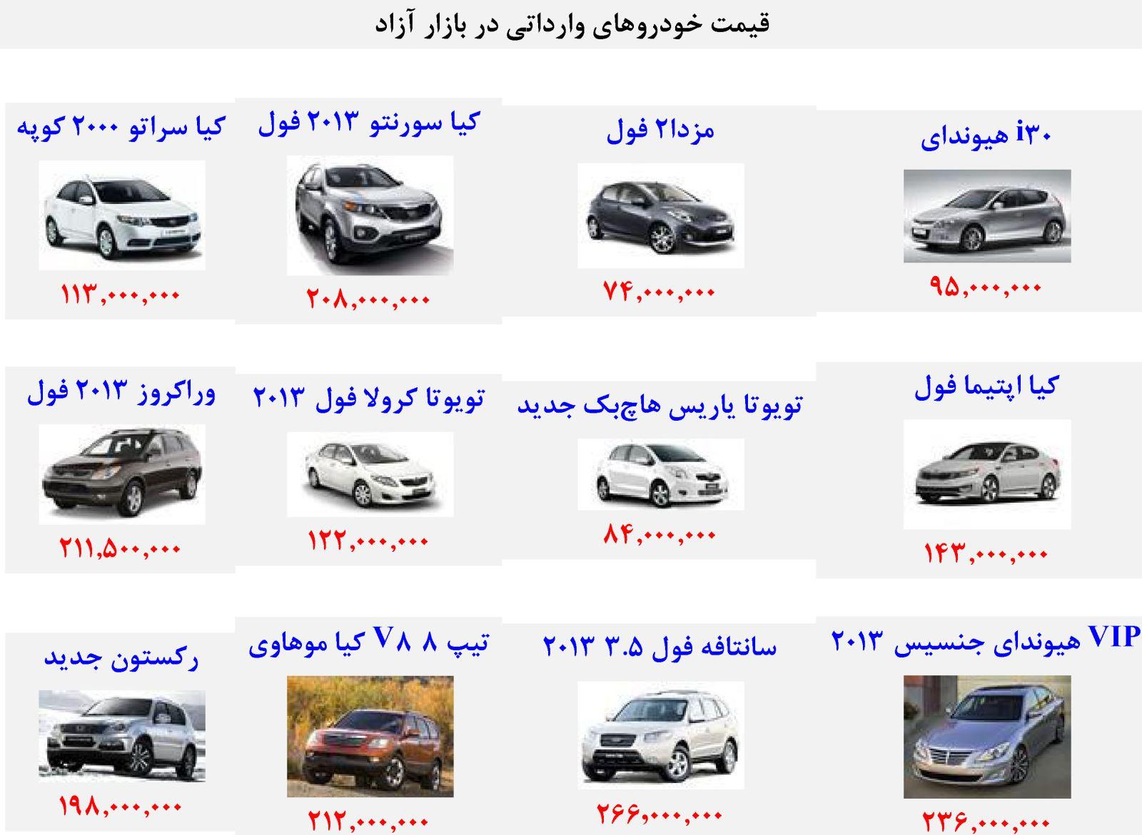 قیمت های روز خودرو