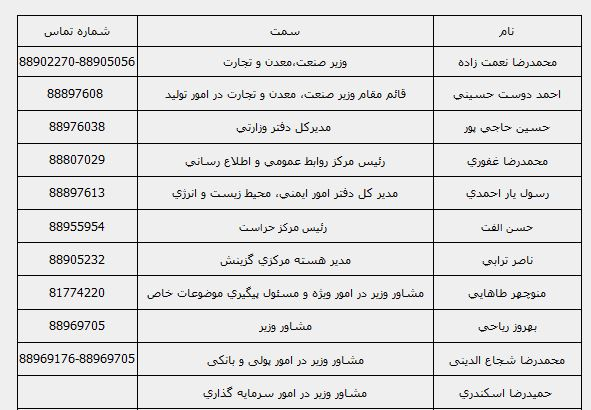 شماره تلفنهای مسؤولان وزارت صنعت - مشرق نیوز