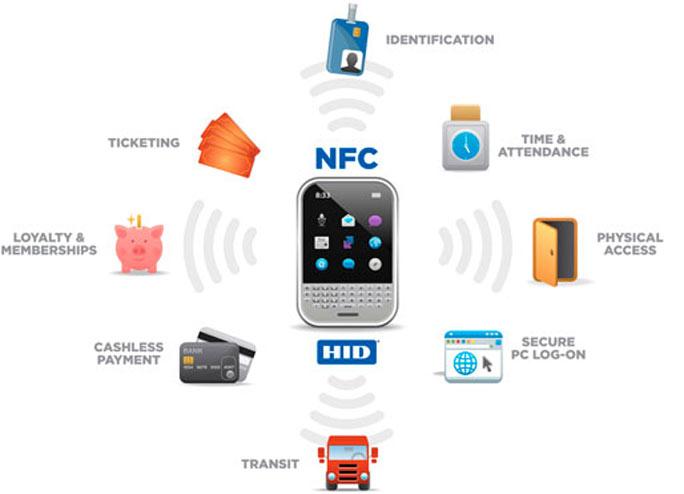 545446 194 - ویژگی های فناوری NFC